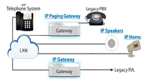 ip_talkback_pagingy